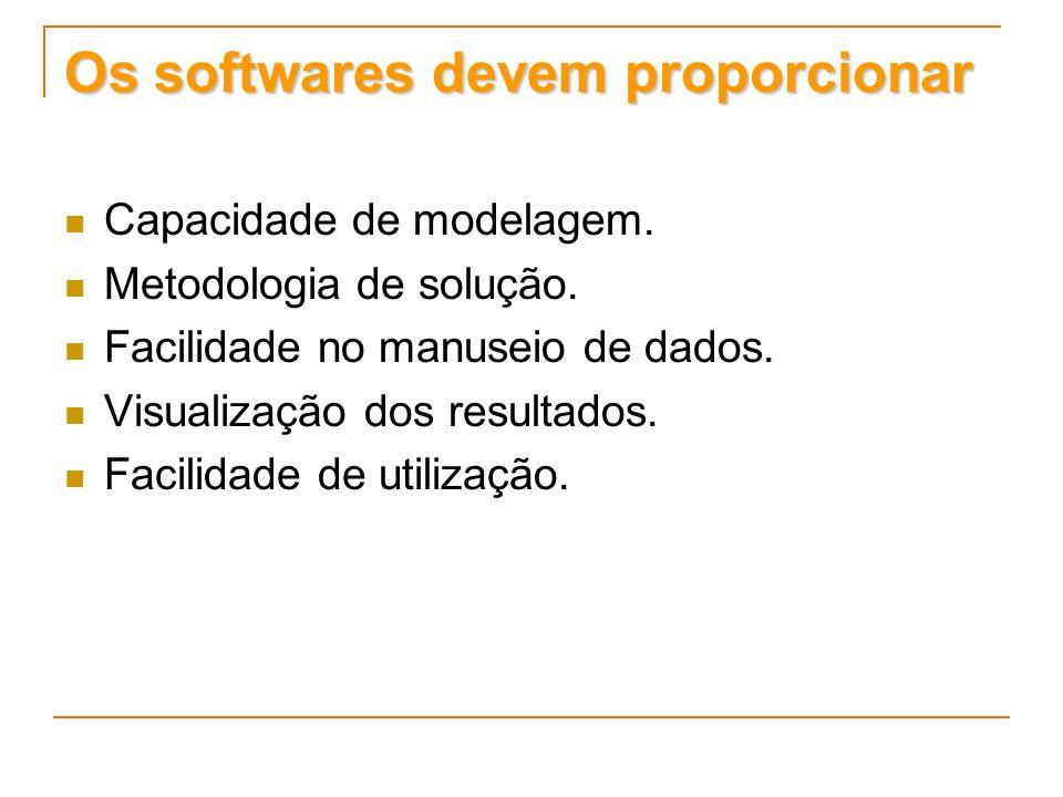 Os softwares devem proporcionar Capacidade de modelagem. Metodologia de solução. Facilidade no manuseio de dados. Visualização dos resultados. Facilid