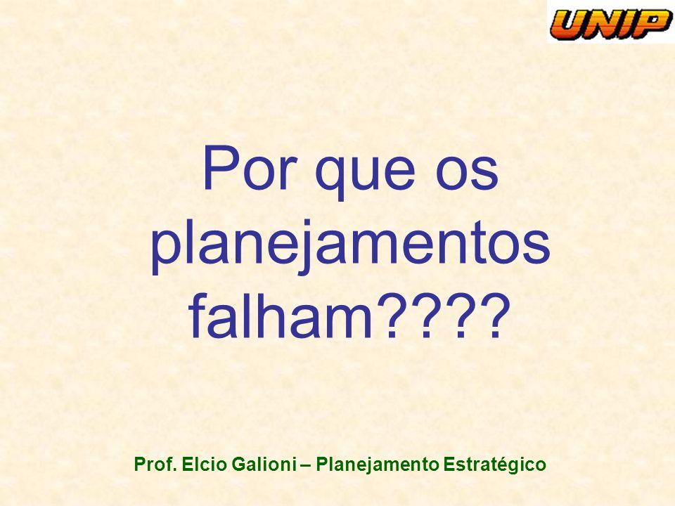 Prof. Elcio Galioni – Planejamento Estratégico Por que os planejamentos falham????