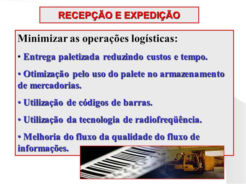 RECEPÇÃO E EXPEDIÇÃO Minimizar as operações logísticas: Entrega paletizada reduzindo custos e tempo. Otimização pelo uso do palete no armazenamento de