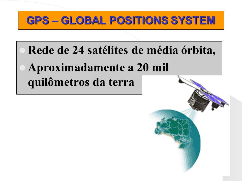 GPS – GLOBAL POSITIONS SYSTEM Rede de 24 satélites de média órbita, Aproximadamente a 20 mil quilômetros da terra