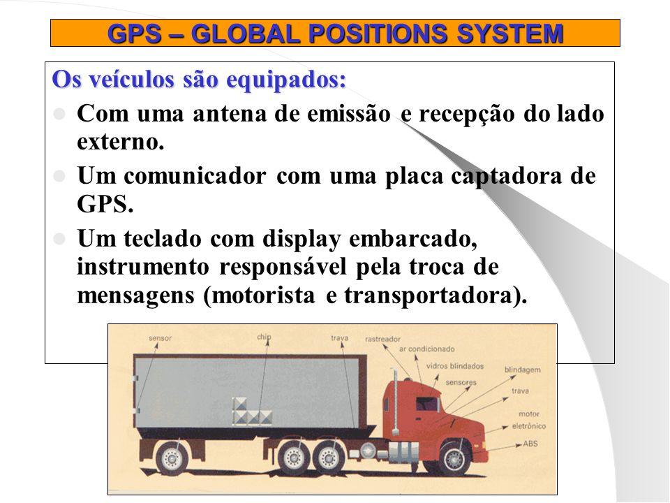 GPS – GLOBAL POSITIONS SYSTEM Os veículos são equipados: Com uma antena de emissão e recepção do lado externo. Um comunicador com uma placa captadora