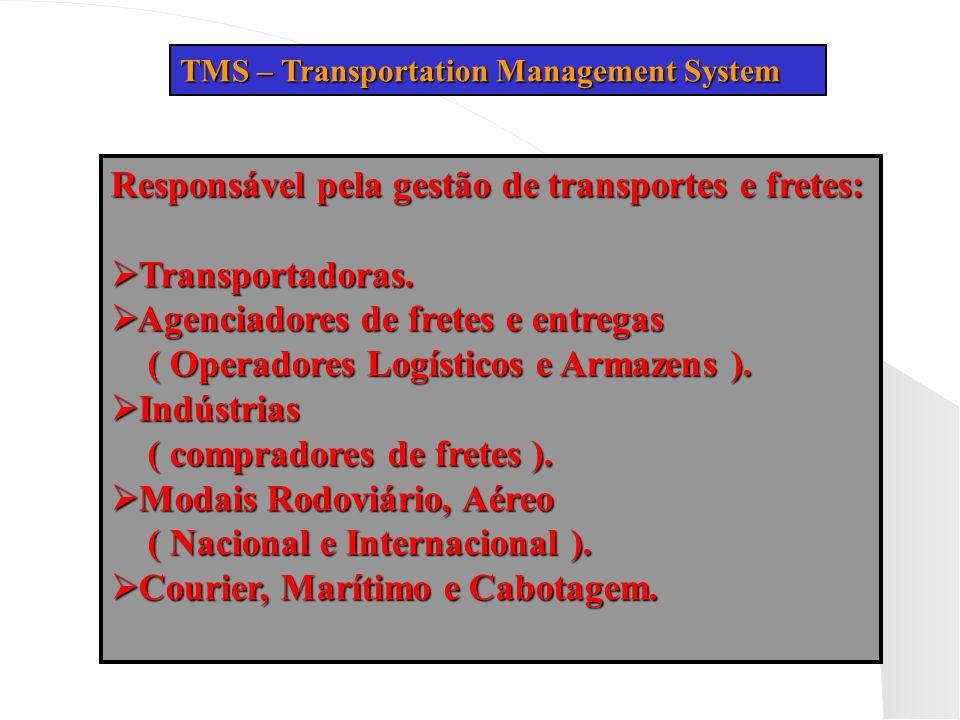TMS – Transportation Management System Responsável pela gestão de transportes e fretes: Transportadoras. Transportadoras. Agenciadores de fretes e ent