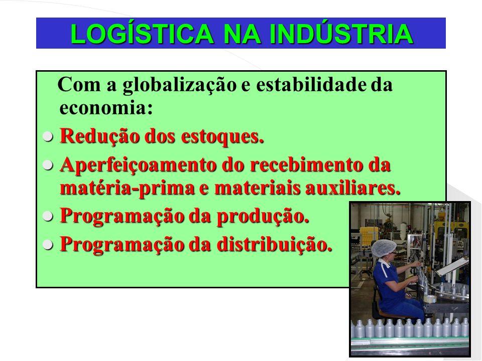 LOGÍSTICA NA INDÚSTRIA Com a globalização e estabilidade da economia: Redução dos estoques. Redução dos estoques. Aperfeiçoamento do recebimento da ma