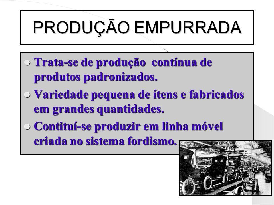 PRODUÇÃO EMPURRADA Trata-se de produção contínua de produtos padronizados. Trata-se de produção contínua de produtos padronizados. Variedade pequena d