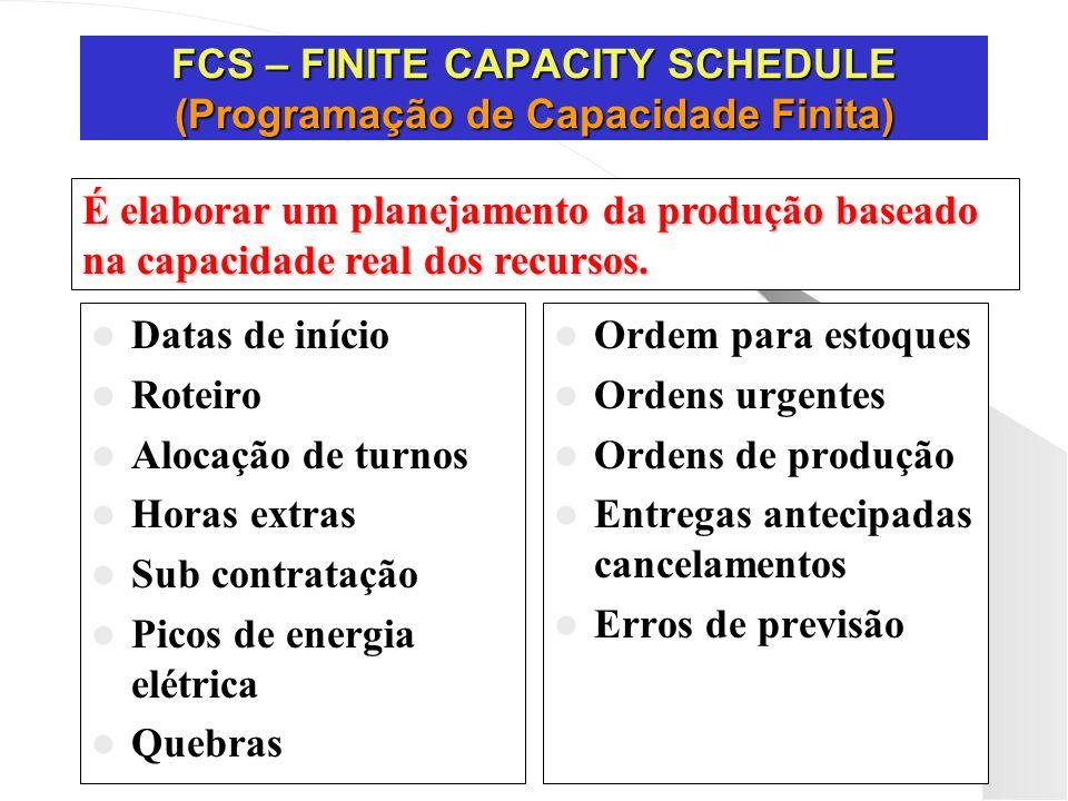 FCS – FINITE CAPACITY SCHEDULE (Programação de Capacidade Finita) Datas de início Roteiro Alocação de turnos Horas extras Sub contratação Picos de ene