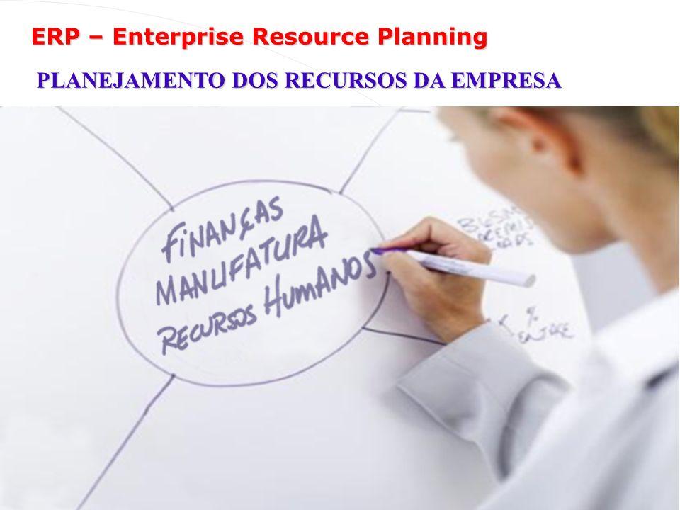 ERP – Enterprise Resource Planning PLANEJAMENTO DOS RECURSOS DA EMPRESA
