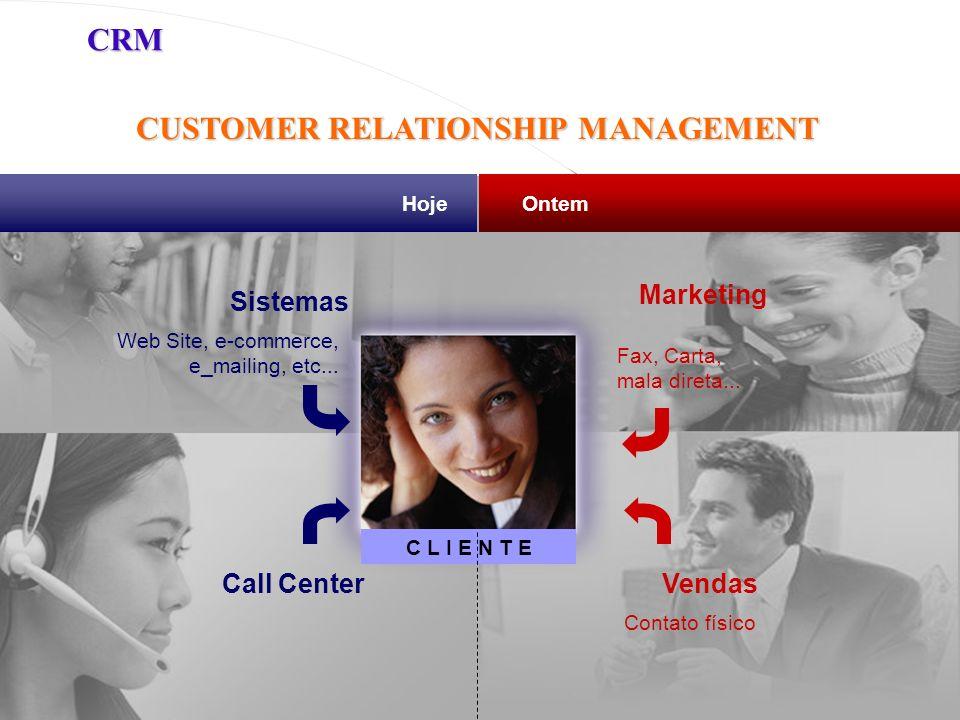 HojeOntem Sistemas Web Site, e-commerce, e_mailing, etc... Marketing Fax, Carta, mala direta... Contato físico VendasCall Center C L I E N T E CUSTOME