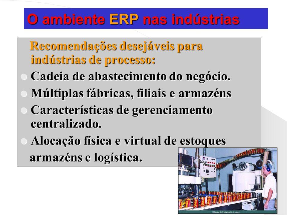 O ambiente ERP nas indústrias Recomendações desejáveis para indústrias de processo: Cadeia de abastecimento do negócio. Cadeia de abastecimento do neg
