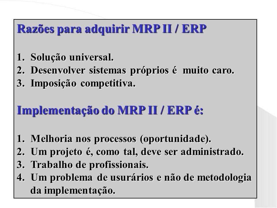Razões para adquirir MRP II / ERP 1.Solução universal. 2.Desenvolver sistemas próprios é muito caro. 3.Imposição competitiva. Implementação do MRP II