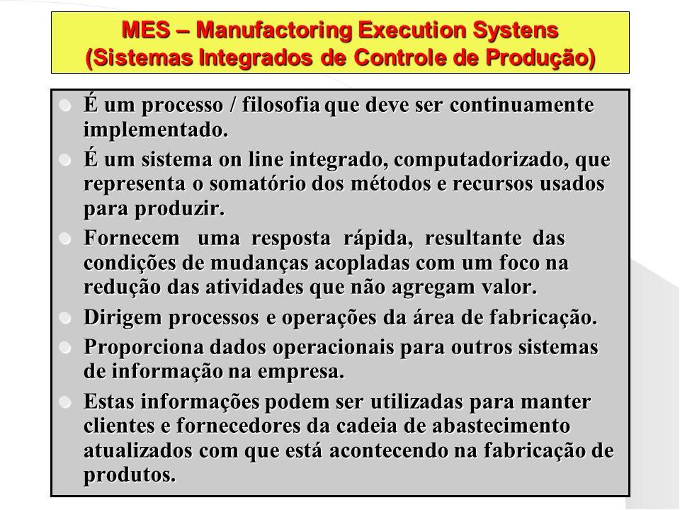 MES – Manufactoring Execution Systens (Sistemas Integrados de Controle de Produção) É um processo / filosofia que deve ser continuamente implementado.