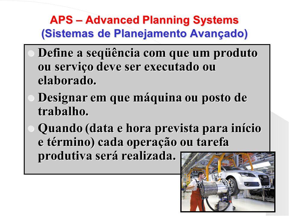APS – Advanced Planning Systems (Sistemas de Planejamento Avançado) Define a seqüência com que um produto ou serviço deve ser executado ou elaborado.