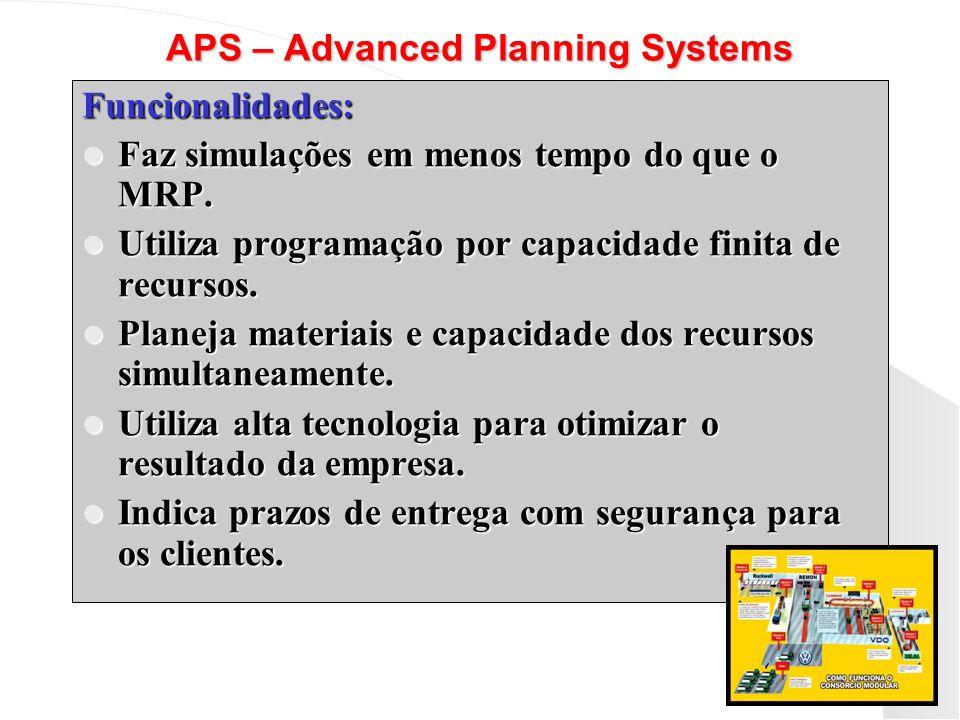 APS – Advanced Planning Systems Funcionalidades: Faz simulações em menos tempo do que o MRP. Faz simulações em menos tempo do que o MRP. Utiliza progr
