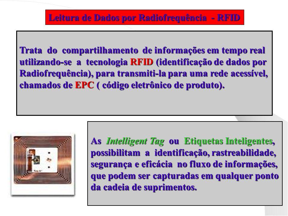 Leitura de Dados por Radiofrequência - RFID Trata do compartilhamento de informações em tempo real utilizando-se a tecnologia RFID (identificação de d