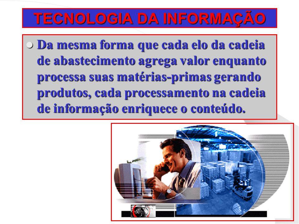 TECNOLOGIA DA INFORMAÇÃO Da mesma forma que cada elo da cadeia de abastecimento agrega valor enquanto processa suas matérias-primas gerando produtos,