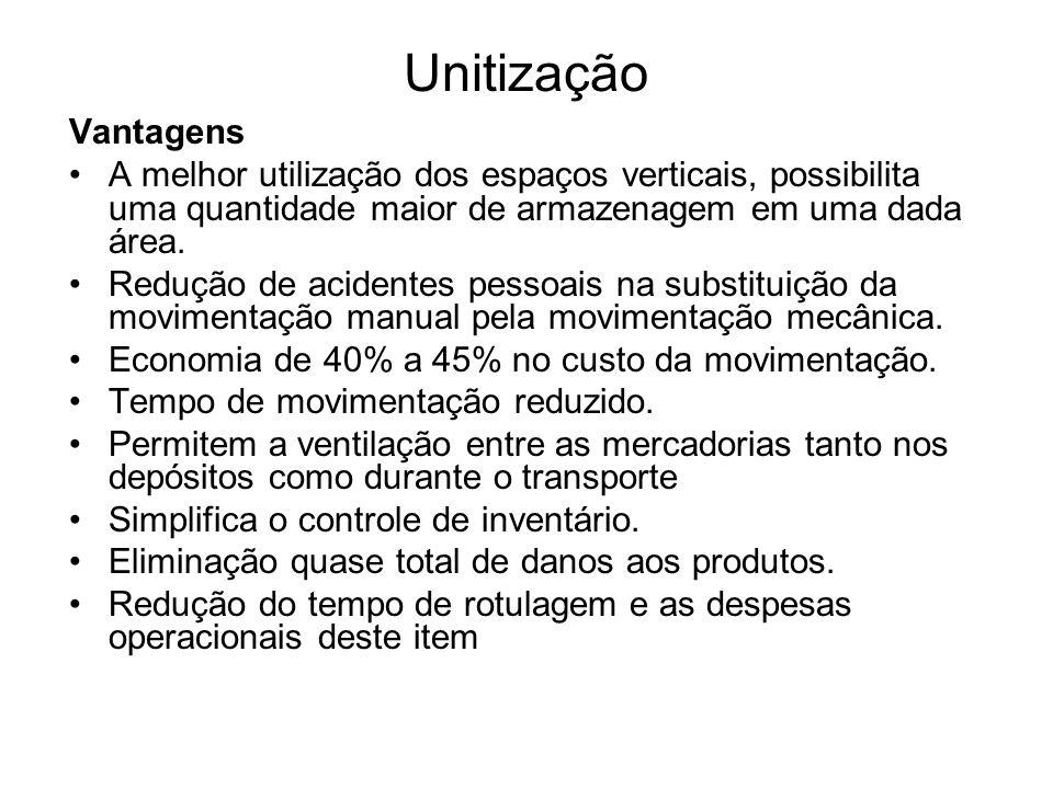 Unitização Vantagens A melhor utilização dos espaços verticais, possibilita uma quantidade maior de armazenagem em uma dada área. Redução de acidentes