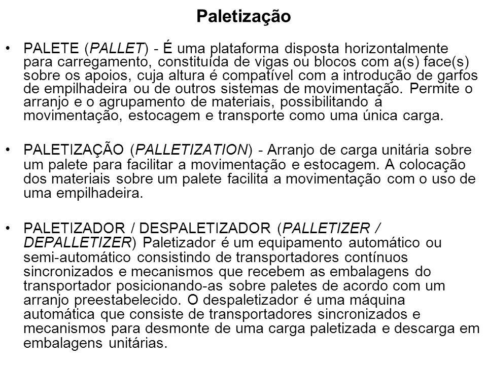 Paletização PALETE (PALLET) - É uma plataforma disposta horizontalmente para carregamento, constituída de vigas ou blocos com a(s) face(s) sobre os ap