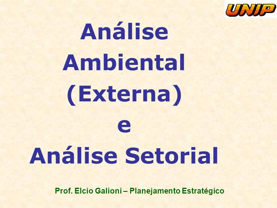 Prof. Elcio Galioni – Planejamento Estratégico Análise Ambiental (Externa) e Análise Setorial
