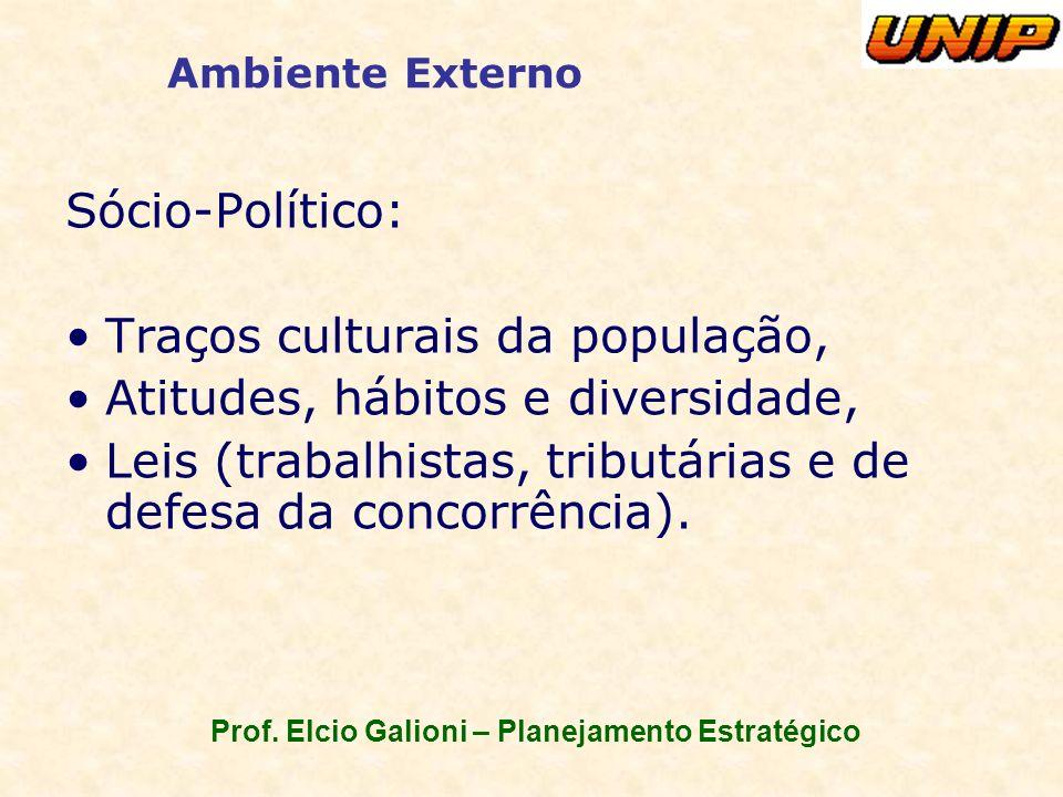 Prof. Elcio Galioni – Planejamento Estratégico Ambiente Externo Sócio-Político: Traços culturais da população, Atitudes, hábitos e diversidade, Leis (