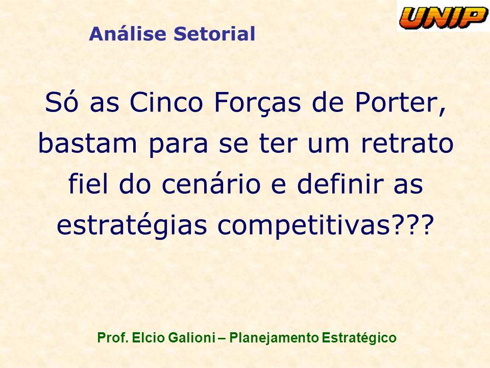 Prof. Elcio Galioni – Planejamento Estratégico Análise Setorial Só as Cinco Forças de Porter, bastam para se ter um retrato fiel do cenário e definir