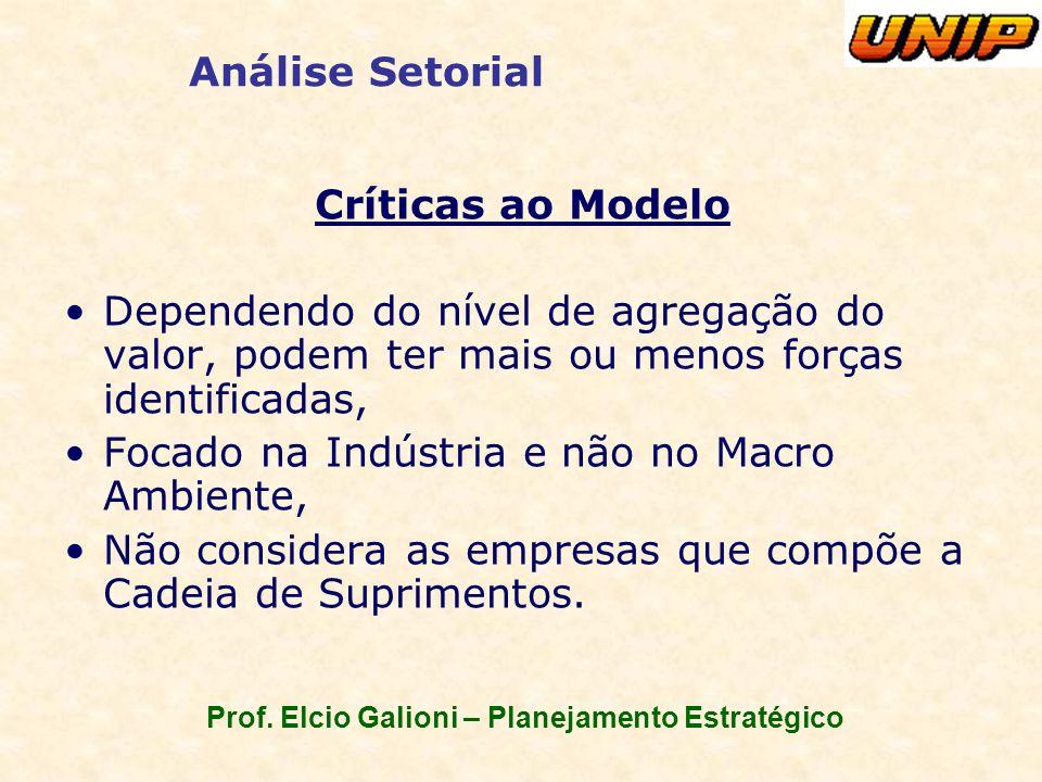 Prof. Elcio Galioni – Planejamento Estratégico Análise Setorial Críticas ao Modelo Dependendo do nível de agregação do valor, podem ter mais ou menos