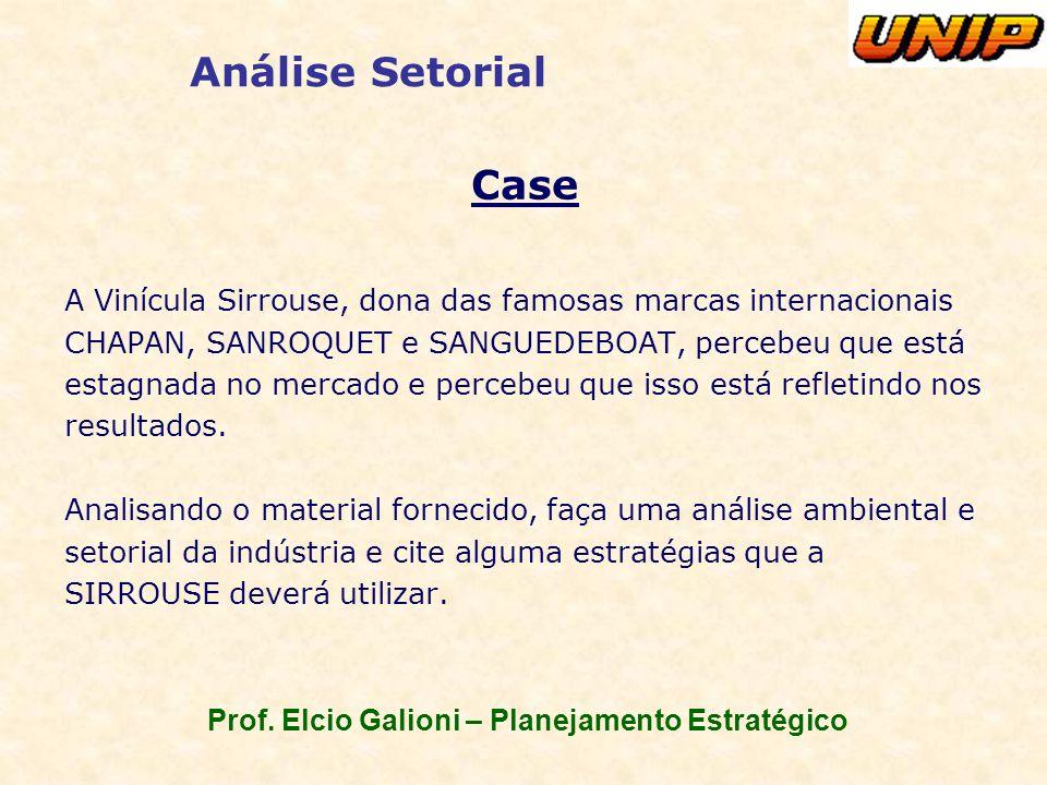 Prof. Elcio Galioni – Planejamento Estratégico Análise Setorial Case A Vinícula Sirrouse, dona das famosas marcas internacionais CHAPAN, SANROQUET e S