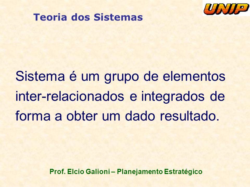 Prof. Elcio Galioni – Planejamento Estratégico Teoria dos Sistemas Sistema é um grupo de elementos inter-relacionados e integrados de forma a obter um