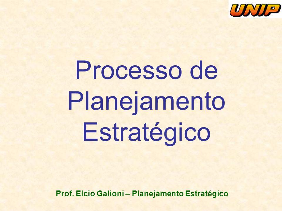 Prof. Elcio Galioni – Planejamento Estratégico Processo de Planejamento Estratégico