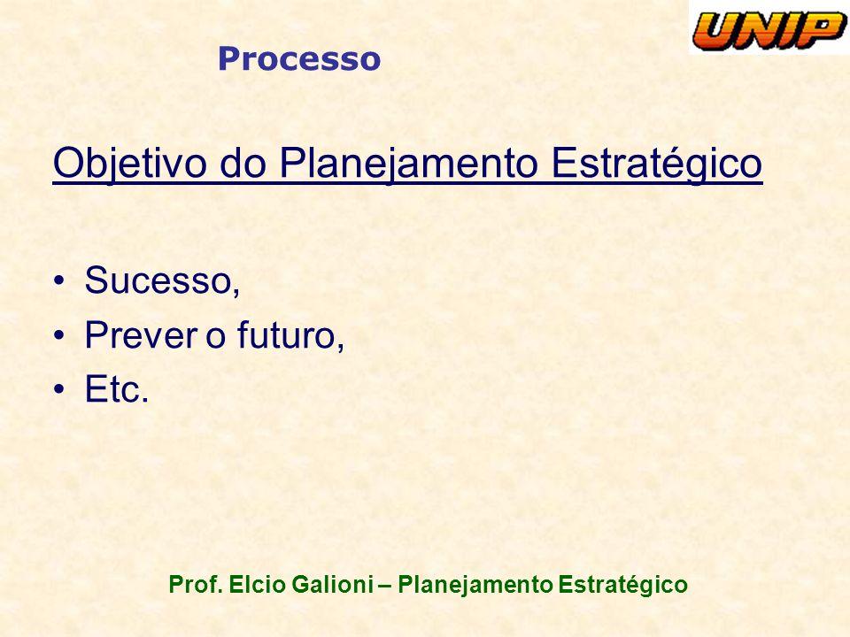 Prof. Elcio Galioni – Planejamento Estratégico Processo Objetivo do Planejamento Estratégico Sucesso, Prever o futuro, Etc.