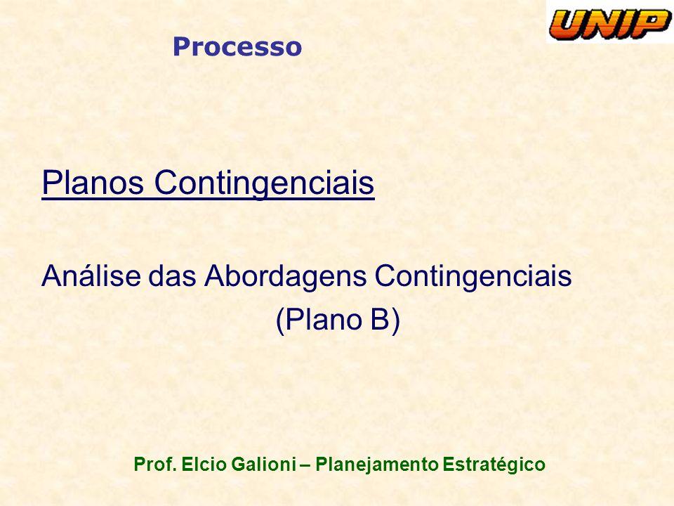 Prof. Elcio Galioni – Planejamento Estratégico Processo Planos Contingenciais Análise das Abordagens Contingenciais (Plano B)