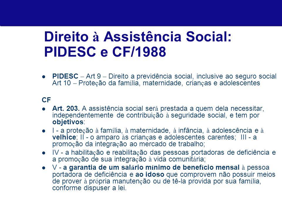 Direito à Assistência Social: PIDESC e CF/1988 PIDESC – Art 9 – Direito a previdência social, inclusive ao seguro social Art 10 – Prote ç ão da fam í lia, maternidade, crian ç as e adolescentes CF Art.