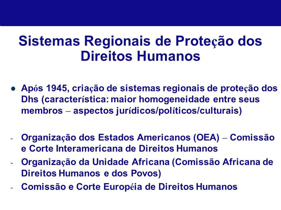 Sistemas Regionais de Prote ç ão dos Direitos Humanos Ap ó s 1945, cria ç ão de sistemas regionais de prote ç ão dos Dhs (caracter í stica: maior homogeneidade entre seus membros – aspectos jur í dicos/pol í ticos/culturais) - Organiza ç ão dos Estados Americanos (OEA) – Comissão e Corte Interamericana de Direitos Humanos - Organiza ç ão da Unidade Africana (Comissão Africana de Direitos Humanos e dos Povos) - Comissão e Corte Europ é ia de Direitos Humanos