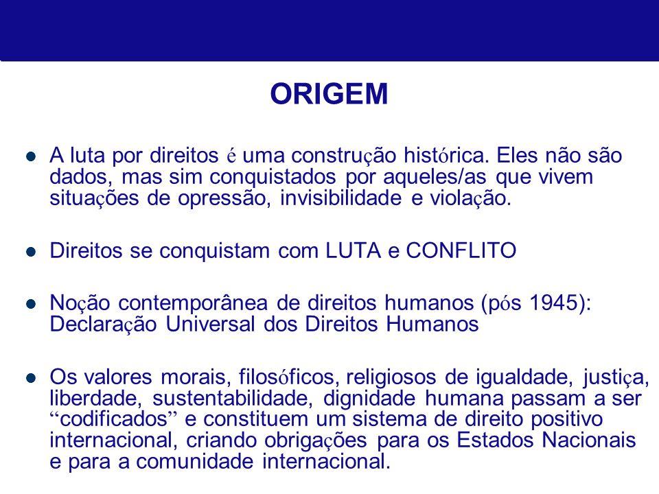 ORIGEM A luta por direitos é uma constru ç ão hist ó rica.