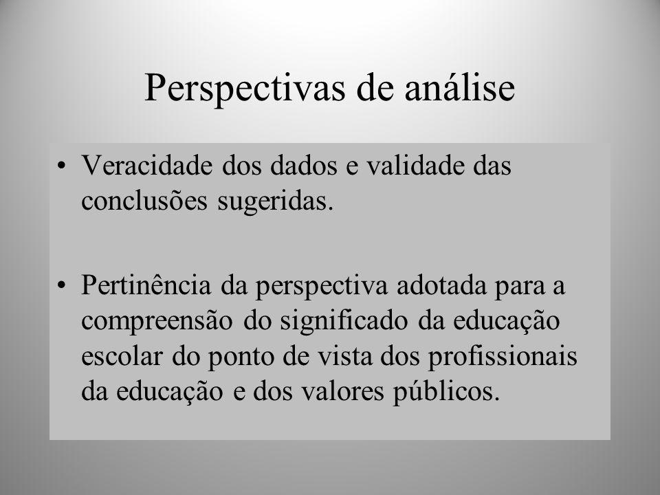 Perspectivas de análise Veracidade dos dados e validade das conclusões sugeridas.