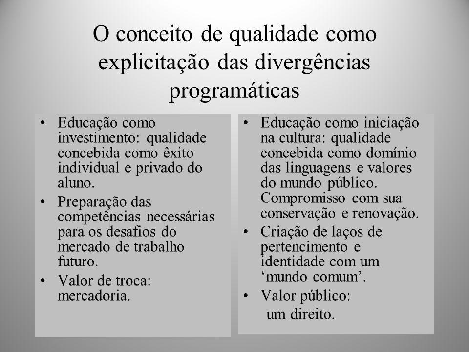 O conceito de qualidade como explicitação das divergências programáticas Educação como investimento: qualidade concebida como êxito individual e privado do aluno.