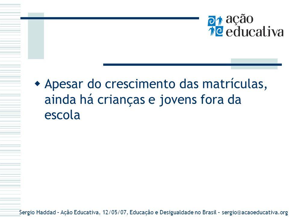 Sergio Haddad – Ação Educativa, 12/05/07, Educação e Desigualdade no Brasil – sergio@acaoeducativa.org Brasil : Porcentagem de pessoas de 5 a 14 anos de fora da escola, por sexo, segundo os grupos de idade – 2000 Grandes regiões e grupos de idade PORCENTAGEM DE PESSOAS FORA DA ESCOLA (%) TotalHomensMulheres 5 e 6 anos26,1525,0927,25 7 a 9 ano3,953,854,06 10 a 14 anos6,395,627,18 Fonte: IBGE, Censo Demográfico 2000.