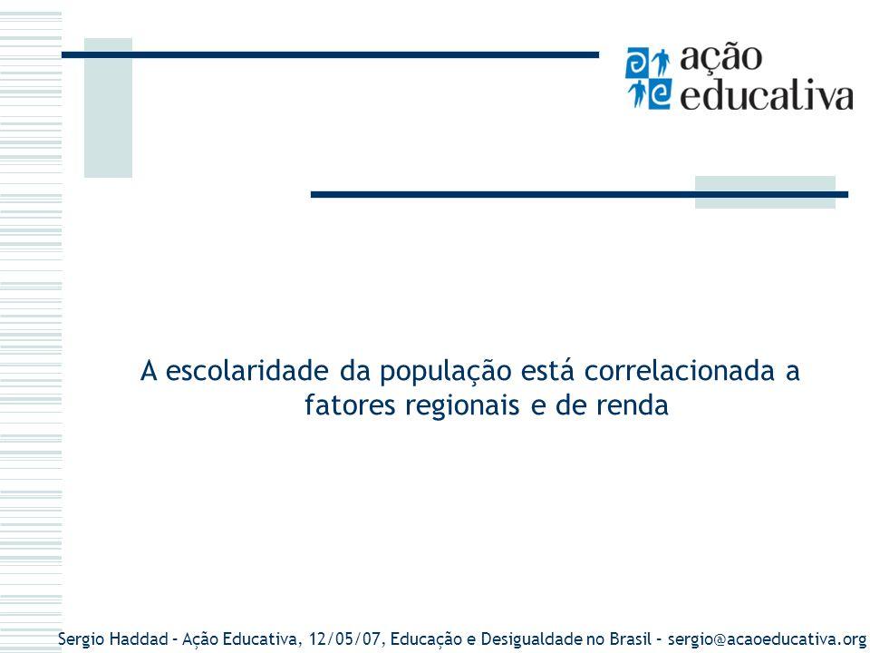 Sergio Haddad – Ação Educativa, 12/05/07, Educação e Desigualdade no Brasil – sergio@acaoeducativa.org A escolaridade da população está correlacionada