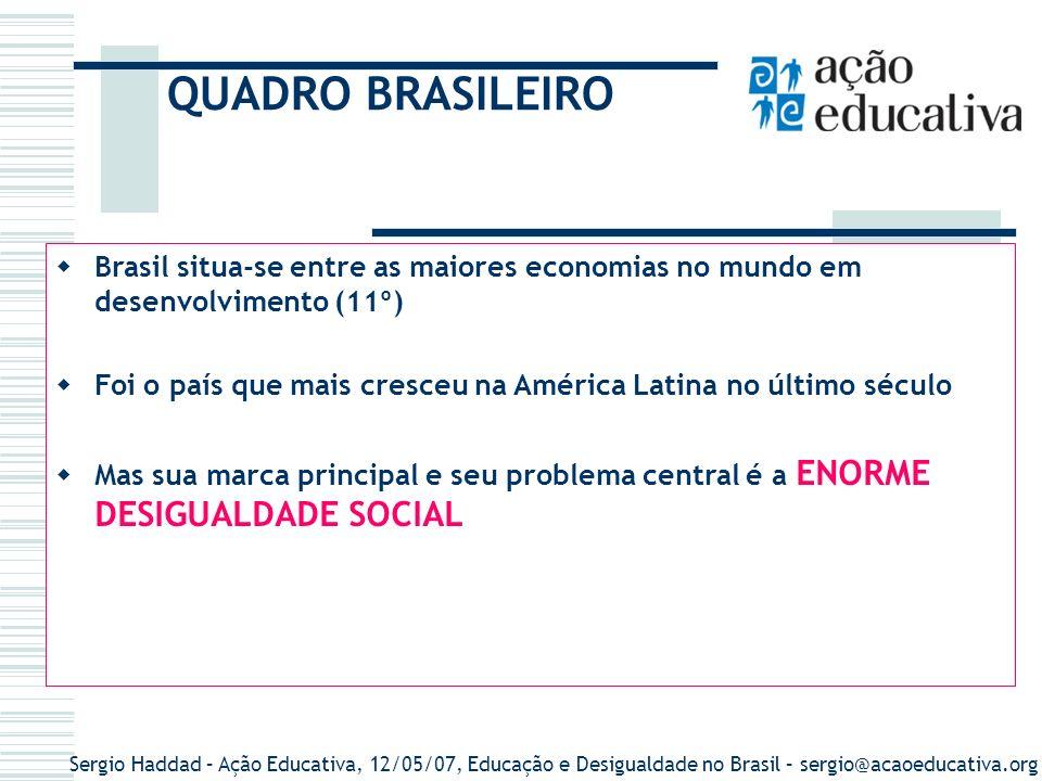 Sergio Haddad – Ação Educativa, 12/05/07, Educação e Desigualdade no Brasil – sergio@acaoeducativa.org Apesar do elevado crescimento econômico do último século, manteve e agravou a enorme desigualdade social