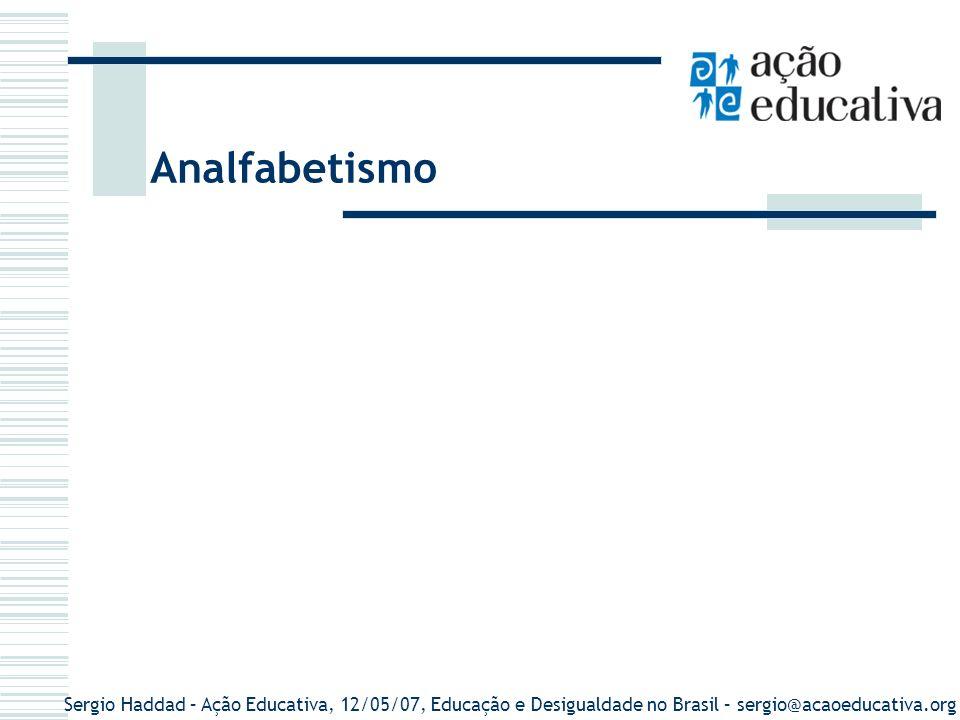 Sergio Haddad – Ação Educativa, 12/05/07, Educação e Desigualdade no Brasil – sergio@acaoeducativa.org Brasil: Evolução do analfabetismo entre pessoas de 15 anos ou mais segundo os Censos Demográficos - 1920/2000 Ano/CensoTotalAnalfabetos% 192017.557.28211.401.71564,90 194023.709.76913.269.38156,00 195030.249.42315.272.63250,50 196040.278.60215.964.85239,60 197054.008.60418.146.97733,60 198073.541.94318.716.84725,50 199195.837.04319.233.75820,07 2000119.556.67516.294.889*13,63 * Esse contingente de analfabetos com 15 anos ou mais inclui as pessoas que não declararam ao Censo sua idade.