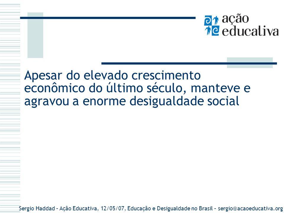 Sergio Haddad – Ação Educativa, 12/05/07, Educação e Desigualdade no Brasil – sergio@acaoeducativa.org Os 10% mais ricos controlavam : 69% da riqueza no século XVIII 73% da riqueza no século XIX 75% da riqueza no século XX