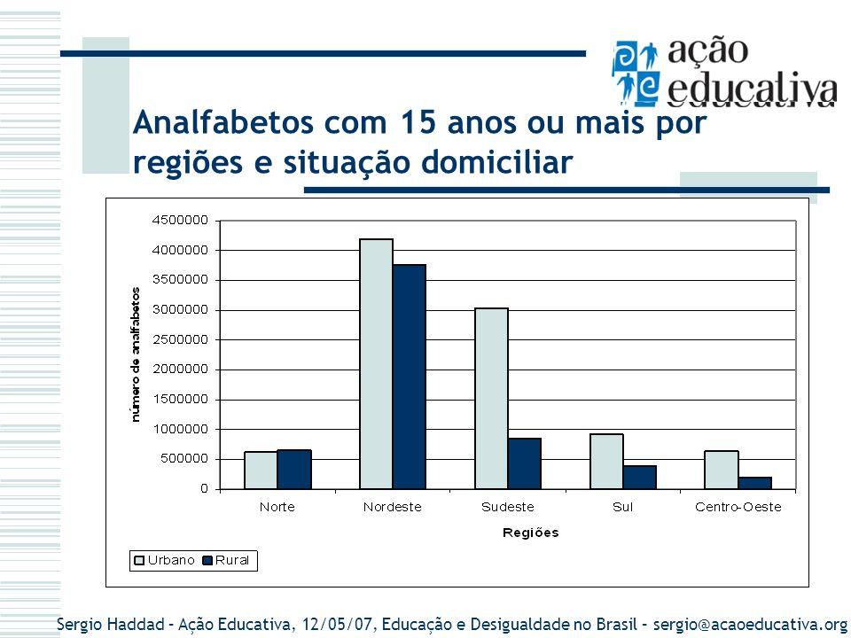 Sergio Haddad – Ação Educativa, 12/05/07, Educação e Desigualdade no Brasil – sergio@acaoeducativa.org Analfabetos com 15 anos ou mais por regiões e s