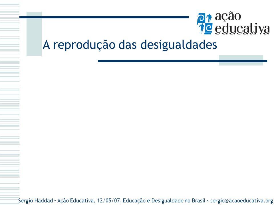 Sergio Haddad – Ação Educativa, 12/05/07, Educação e Desigualdade no Brasil – sergio@acaoeducativa.org -População de 15 anos ou mais de idade com menos de 4 anos de estudo: -População de 15 anos ou mais de idade entre 4 e 7 anos de estudo: Fonte: PNAD/IBGE 2003