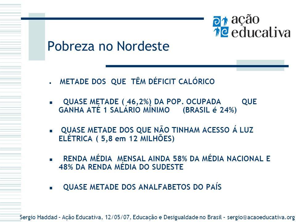 Sergio Haddad – Ação Educativa, 12/05/07, Educação e Desigualdade no Brasil – sergio@acaoeducativa.org RAÍZES ESTRUTURAIS BLOQUEIO FUNDIÁRIO – HERANÇA ANTIGA QUE SE REPRODUZ RESQUÍCIOS DA ESCRAVIDÃO DESVALORIZAÇÃO DO TRABALHO ( SALÁRIOS) BAIXO INVESTIMENTO EM EDUCAÇÃO CONCENTRAÇÃO INDUSTRIAL (geográfica e empresarial) CONCENTRAÇÃO DE INFRA-ESTRUTURA URBANA em certos espaços das cidades SISTEMA TRIBUTÁRIO