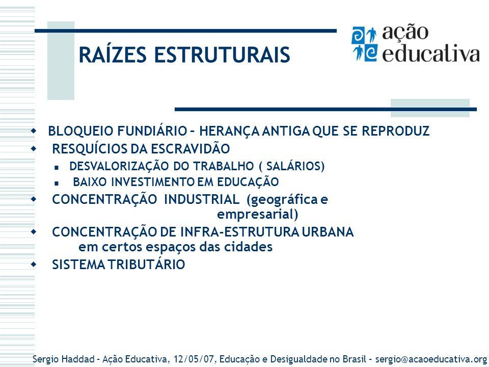 Sergio Haddad – Ação Educativa, 12/05/07, Educação e Desigualdade no Brasil – sergio@acaoeducativa.org RAZÕES CONJUNTURAIS HERANÇA DA ESTABILIZAÇÃO SUBMISSA AO RENTISMO – ANOS 90 E INÍCIO SÉCULO XXI ABERTURA e VULNERABILDADE EXTERNA APROFUNDAMENTO DA CRISE FISCAL DESNACIONALIZAÇÃO ( de 5% para 20% do PIB) TRANSFERÊNCIA DE RENDA PARA O SISTEMA FINANCEIRO E PARA APLICADORES