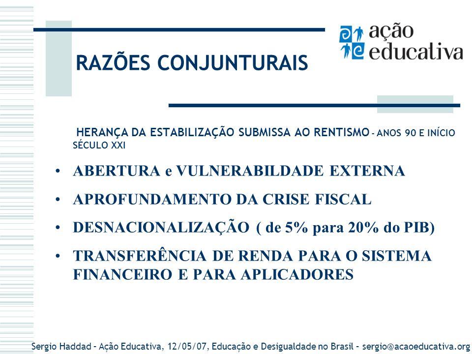 Sergio Haddad – Ação Educativa, 12/05/07, Educação e Desigualdade no Brasil – sergio@acaoeducativa.org RAZÕES CONJUNTURAIS HERANÇA DA ESTABILIZAÇÃO SU