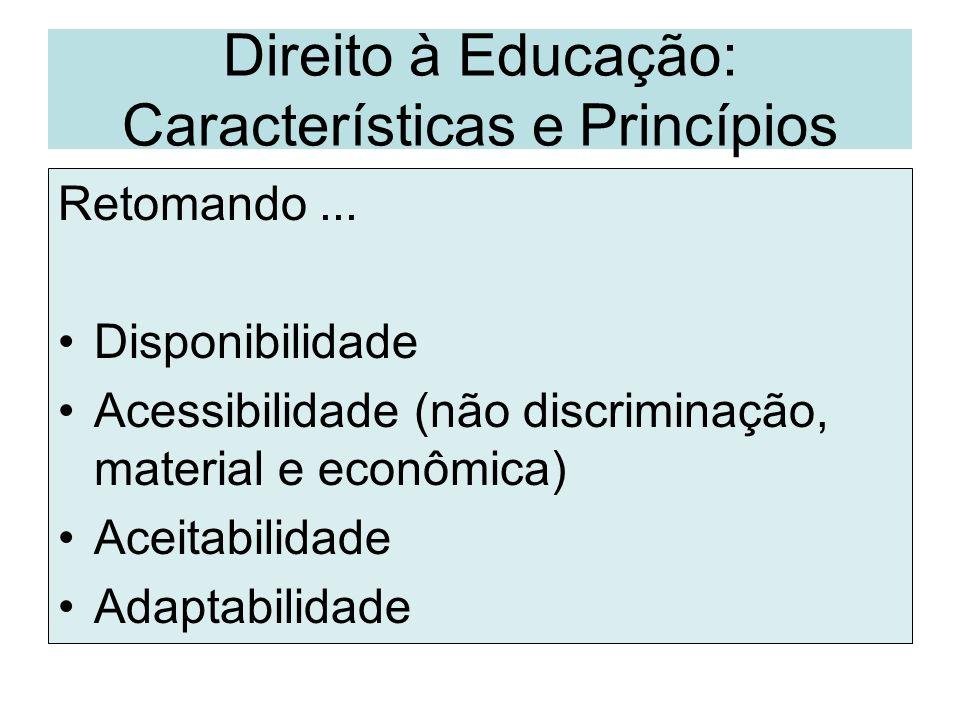 Direito à Educação: Características e Princípios Retomando... Disponibilidade Acessibilidade (não discriminação, material e econômica) Aceitabilidade