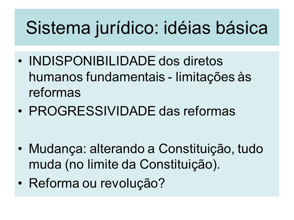 Sistema jurídico: idéias básica INDISPONIBILIDADE dos diretos humanos fundamentais - limitações às reformas PROGRESSIVIDADE das reformas Mudança: alte