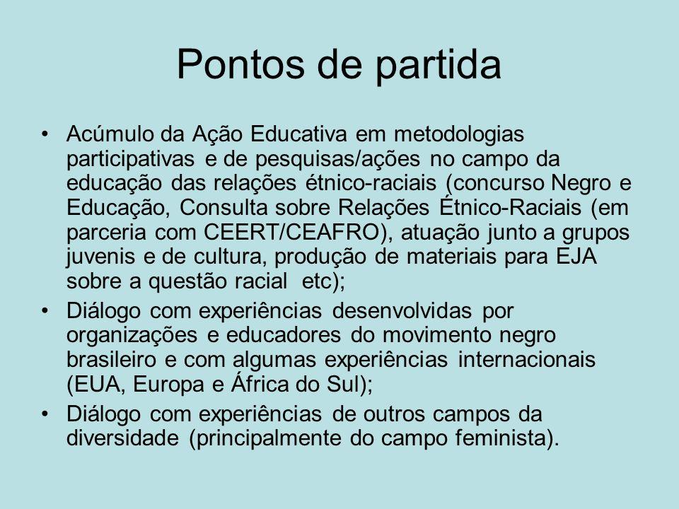 Pontos de partida Acúmulo da Ação Educativa em metodologias participativas e de pesquisas/ações no campo da educação das relações étnico-raciais (conc