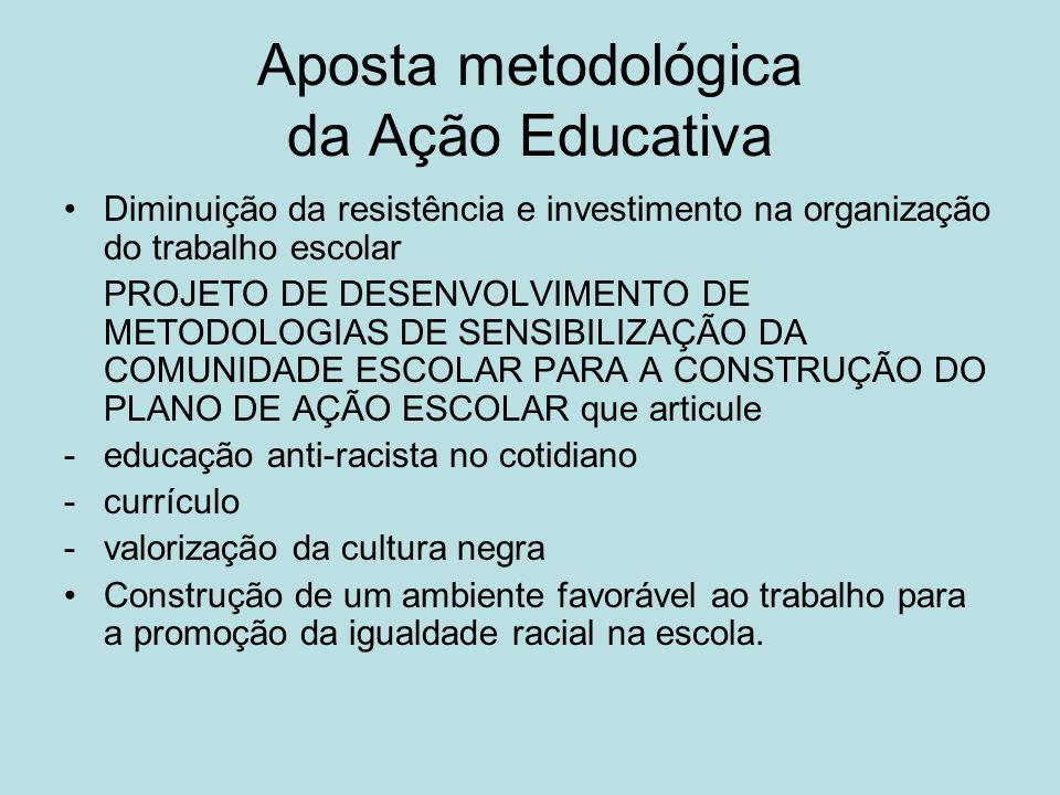 Aposta metodológica da Ação Educativa Diminuição da resistência e investimento na organização do trabalho escolar PROJETO DE DESENVOLVIMENTO DE METODO
