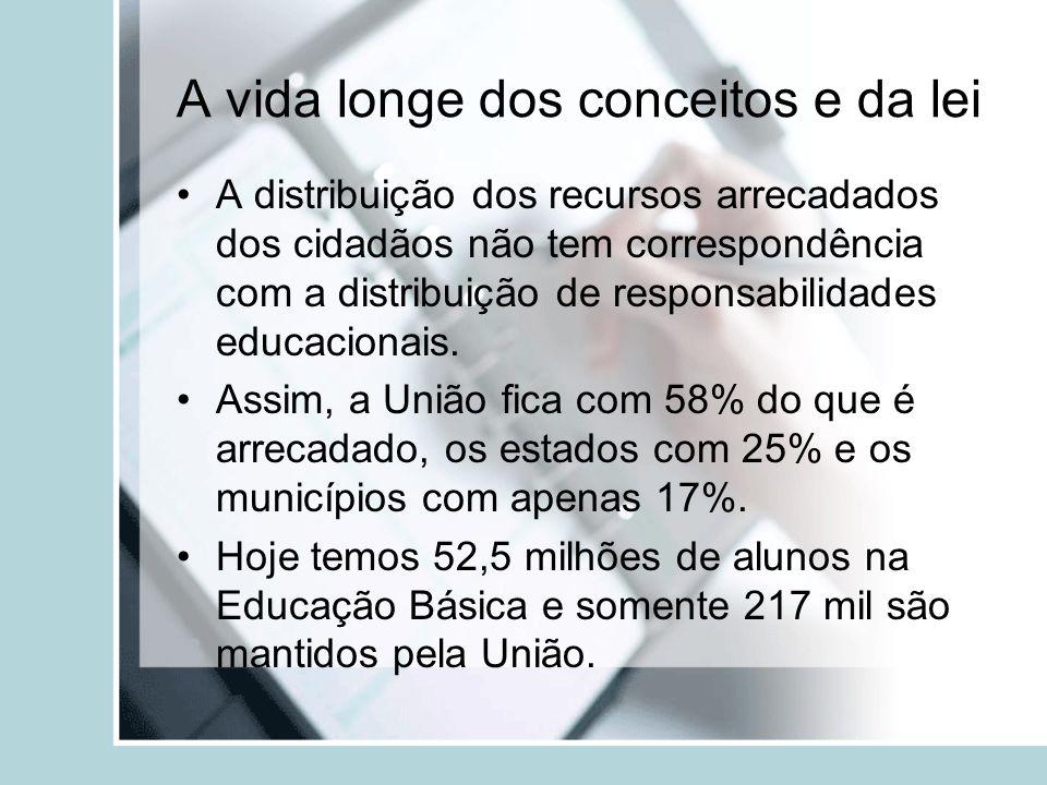 A vida longe dos conceitos e da lei A distribuição dos recursos arrecadados dos cidadãos não tem correspondência com a distribuição de responsabilidad