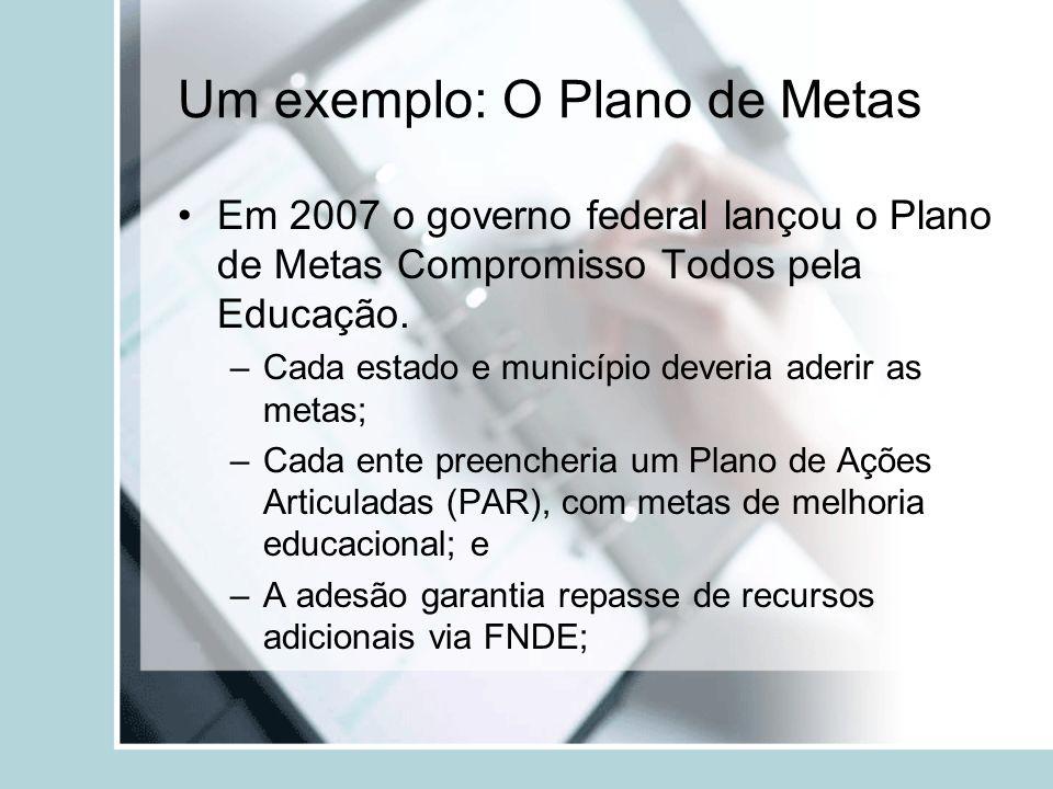 Um exemplo: O Plano de Metas Em 2007 o governo federal lançou o Plano de Metas Compromisso Todos pela Educação. –Cada estado e município deveria aderi